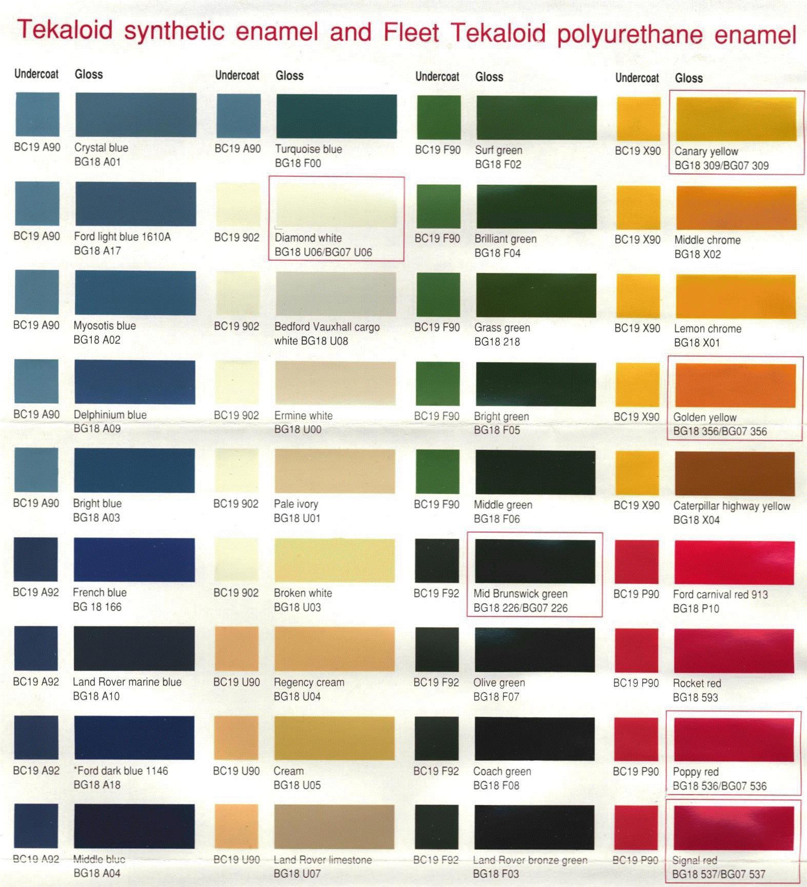 Ford Paint Color Chart >> Tekaloid coachpaint & varnish